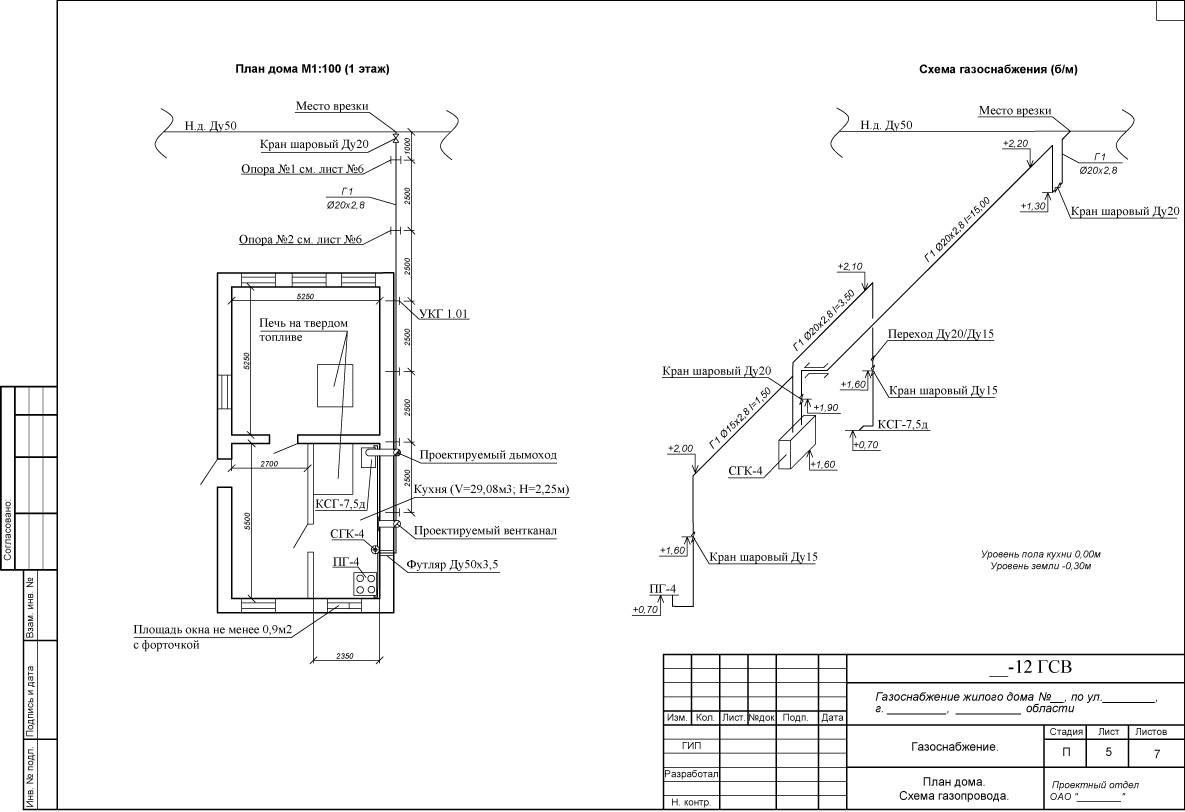 Как спроектировать газопровод: проектирование системы газоснабжения частного дома