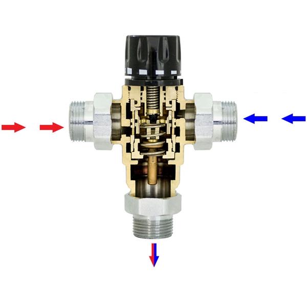 Трехходовой клапан для отопления принцип работы термостатического смесительного в системе, установка и подключение, как работает