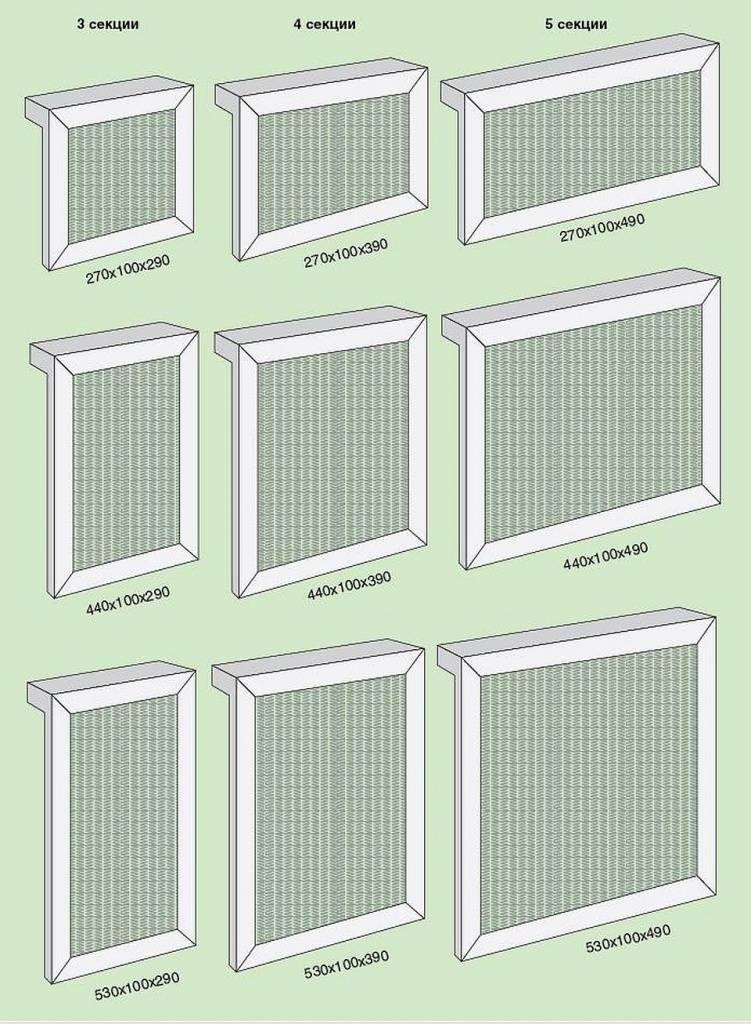 Экран на батарею отопления: виды, критерии выбора, изготовление