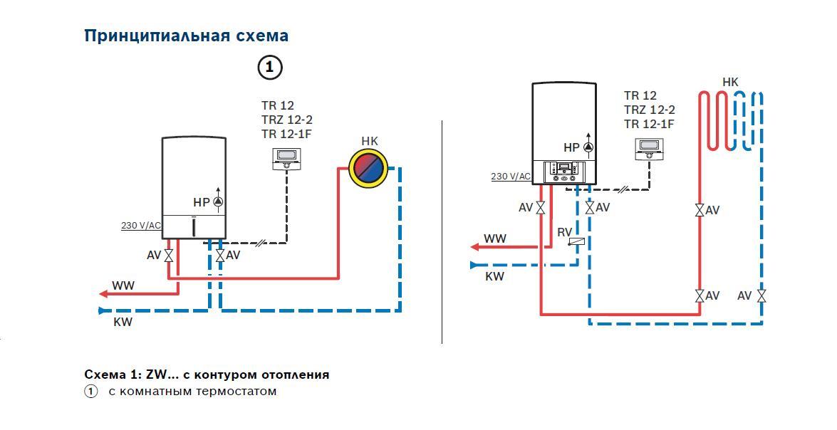 Принцип работы двухконтурного газового котла отопления и особенности его подключения