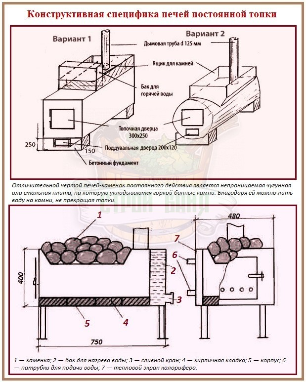Газовые обогреватели для гаража: критерии подбора практичного и безопасного варианта