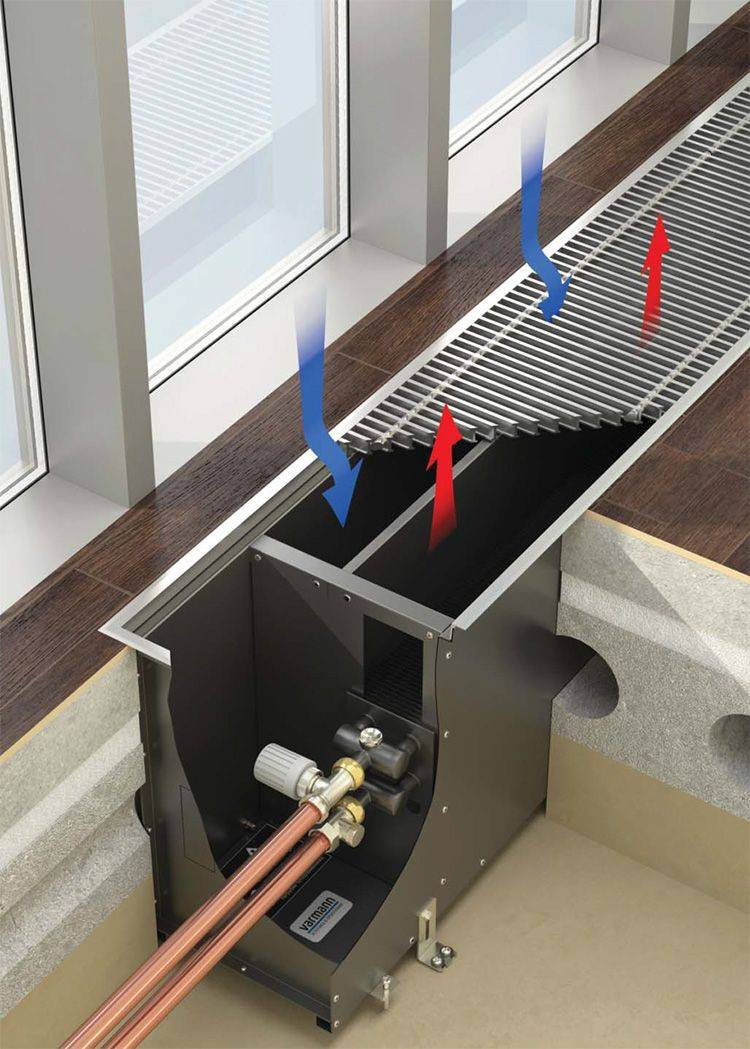 Внутрипольные конвекторы, зачем их устанавливать и чем они отличаются?