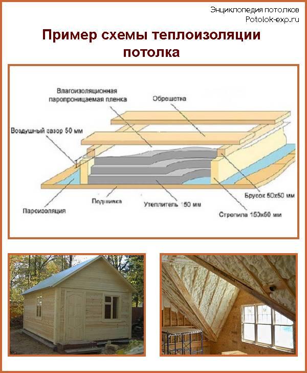 Как правильно положить пароизоляцию на потолок с стороны чердака? - строим сами