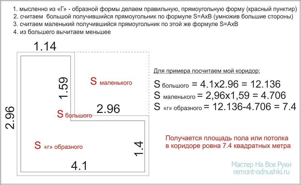 Как посчитать площадь комнаты: формулы, советы и рекомендации