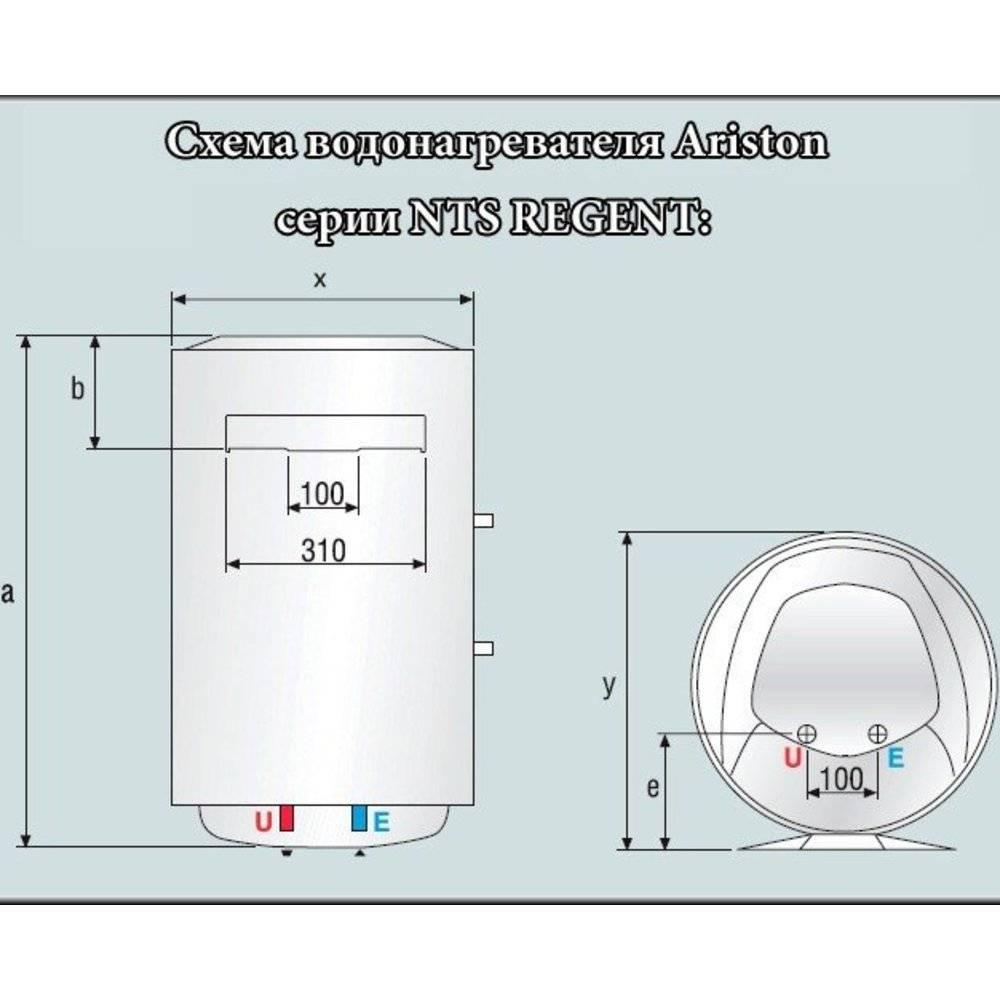Тэн для водонагревателя ariston: разновидности и их характеристики