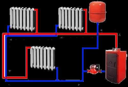 Самодельное отопление гаража: как сделать своими руками просто, экономно и безопасно?