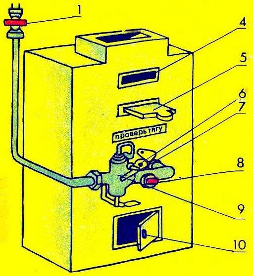 Как пользоваться газовой колонкой — включать, зажигать и проверять тягу