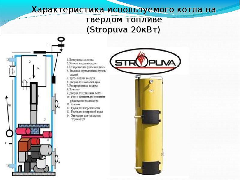 Котёл длительного горения на дровах stropuva s-15