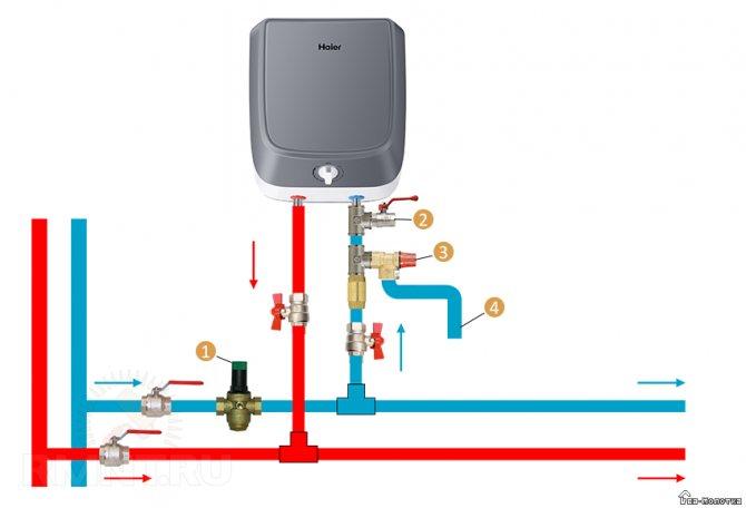 Подключение водонагревателя к водопроводу