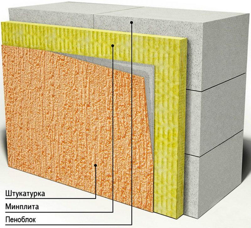Как правильно утеплить баню из пеноблоков, все о материалах и процессе изоляции