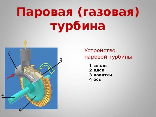 Паровая турбина принцип работы: устройство своими руками, схема на 10 квт, самодельная газовая, как сделать