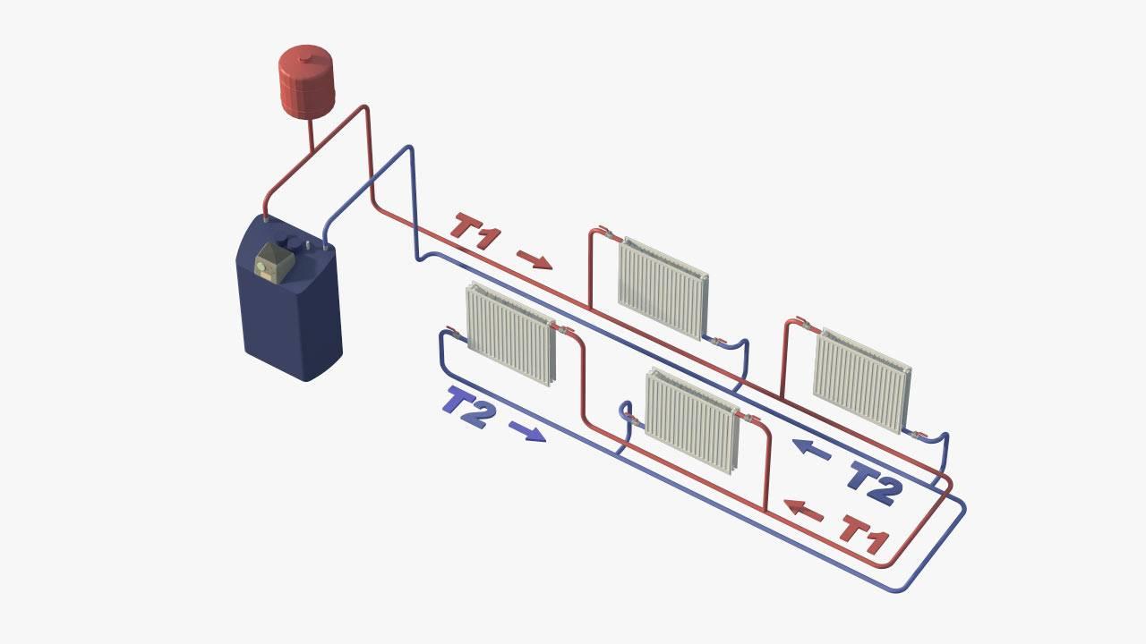 Двухтрубная система отопления: схемы, типы и особенности