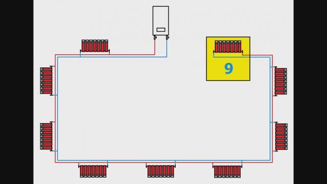 Петля тихельмана - надежное отопление для больших домов
