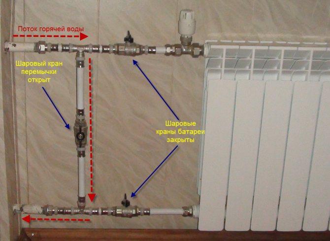 Как правильно открывать радиаторы отопления. как перекрыть батарею в квартире