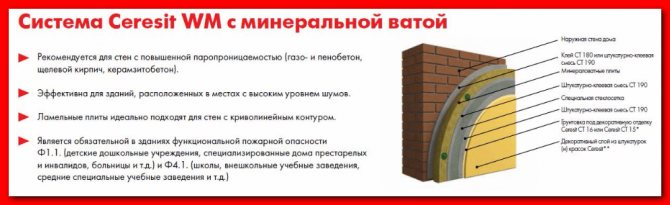 Технология мокрый фасад: особенности устройства | mastera-fasada.ru | все про отделку фасада дома