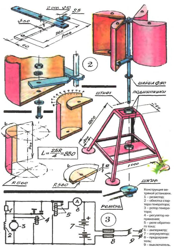 Популярные варианты создания генератора для ветряка своими руками