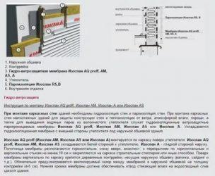 Плёнки и мембраны изоспан (a, b, c, d, am) – инструкция по применению