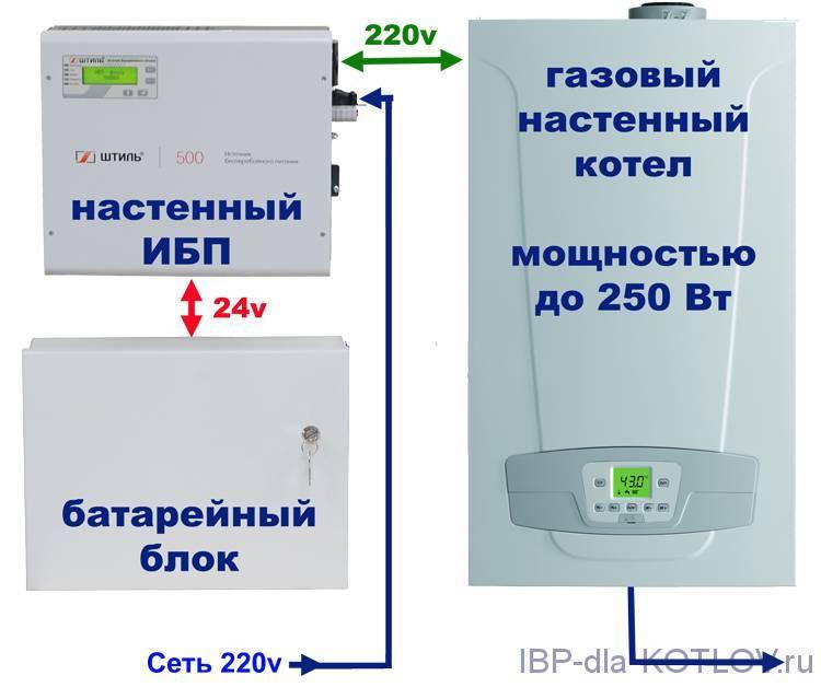 Какой выбрать ибп для газового котла отопления: обзор моделей, характеристики, плюсы и минусы