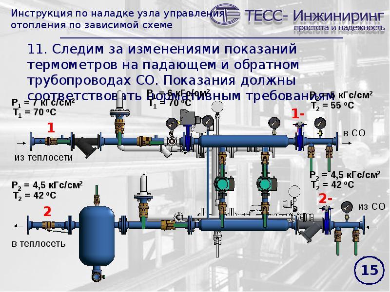 Принцип работы элеваторного узла в системе отопления