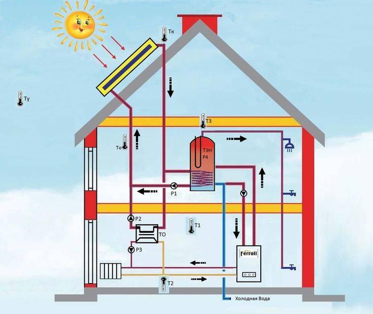 Как отапливать дом без газа и электричества