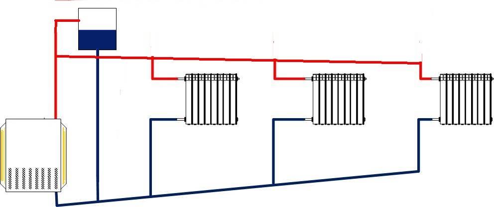 Плюсы и недостатки воздушного отопления частного дома | плюсы и минусы