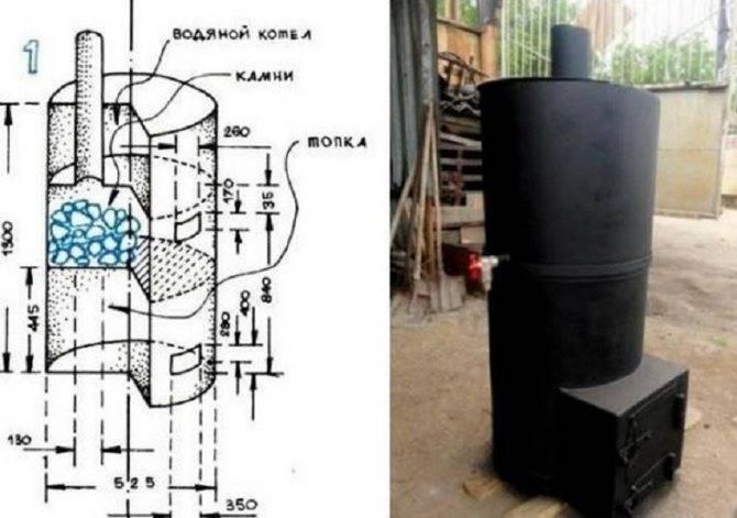 Котлы для бани — делаем грамотное отопление!