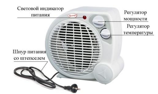 Тепловентилятор своими руками: инструкция как сделать