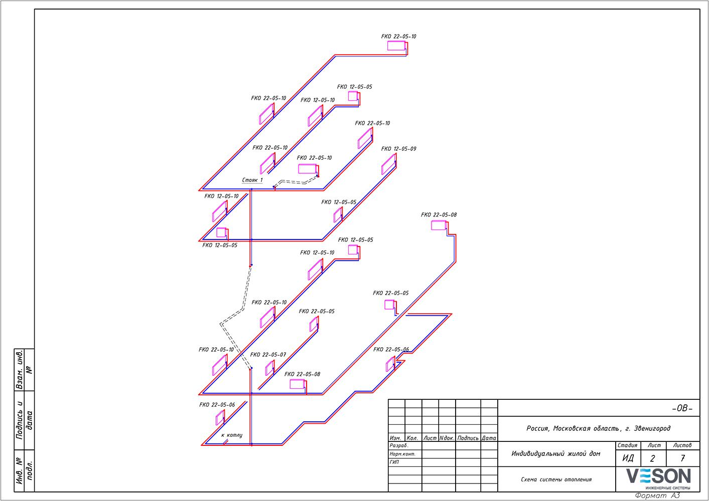 Аксонометрия системы отопления: знакомство с правилами и