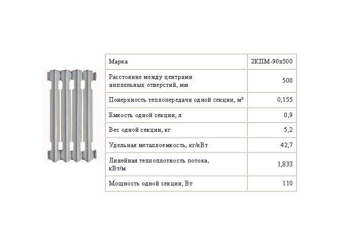 Расчет мощности батарей отопления: подробный алгоритм и тонкости вычислений