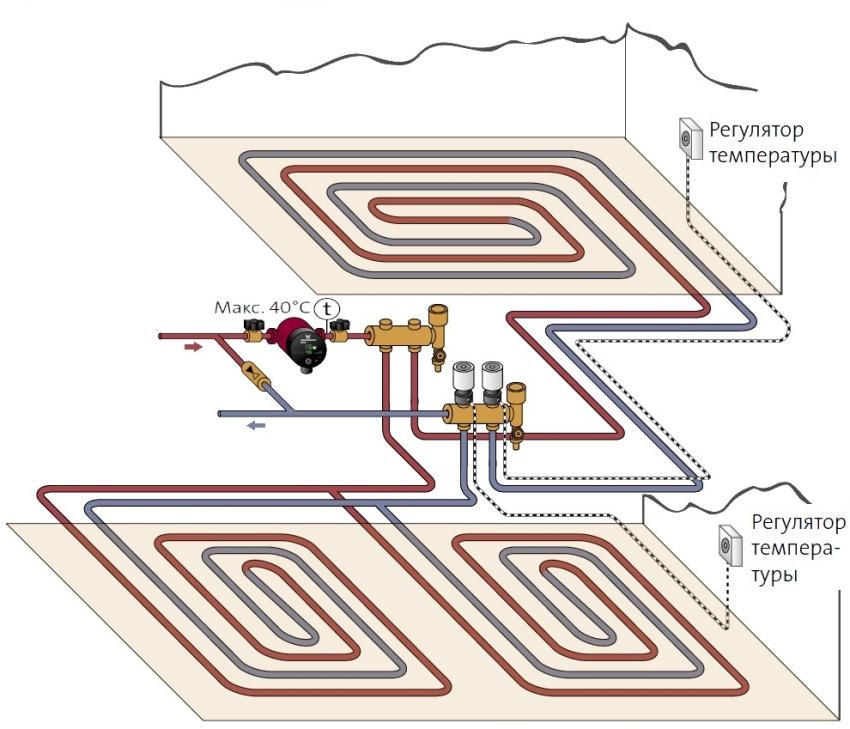 Водяной теплый пол: подробный разбор систем укладки и примеры монтажа своими руками