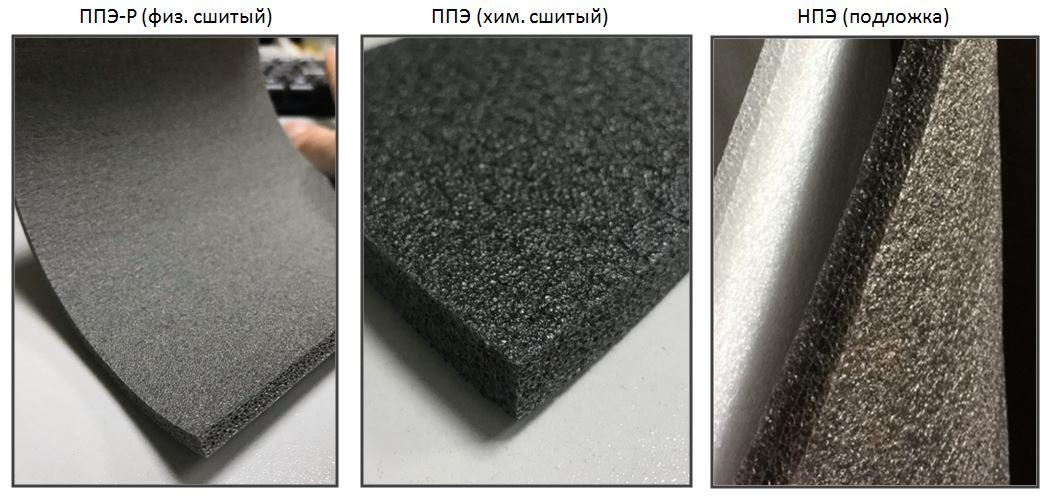 Изолон: что это за материал, особенности и использование