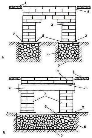 Делаем своими руками фундамент под камин в деревянном доме - варианты строительства и материалы