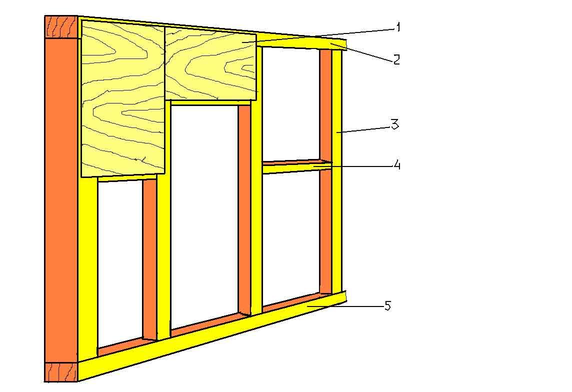 Монтируем каркасные перегородки в деревянном доме своими руками