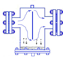 Вода в системе будет кристально чистой! особенности фильтров для отопления