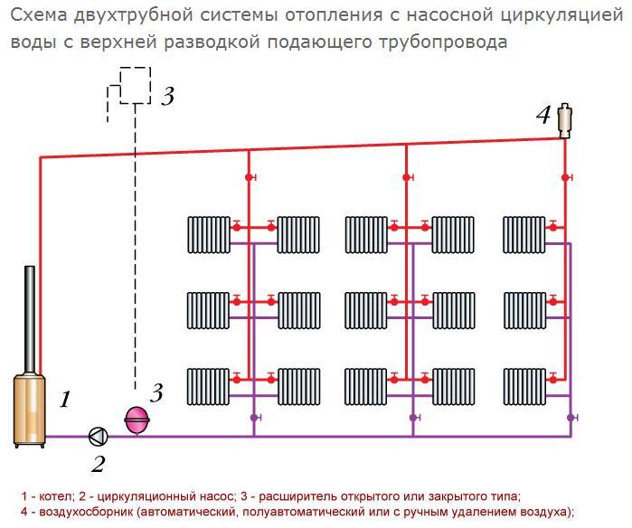 Двухтрубная, двухконтурная система отопления, схема