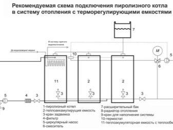 Схема подключения электрокотла в систему отопления