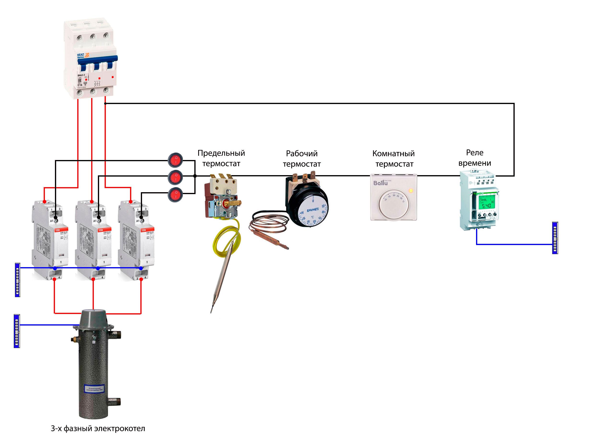 Электрокотел своими руками - основные этапы изготовления