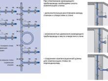 Монтаж системы отопления из полипропиленовых труб