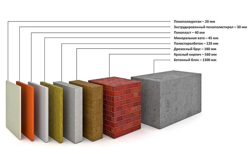 Производство каменной ваты  технология, виды волокон, где востребована, производители