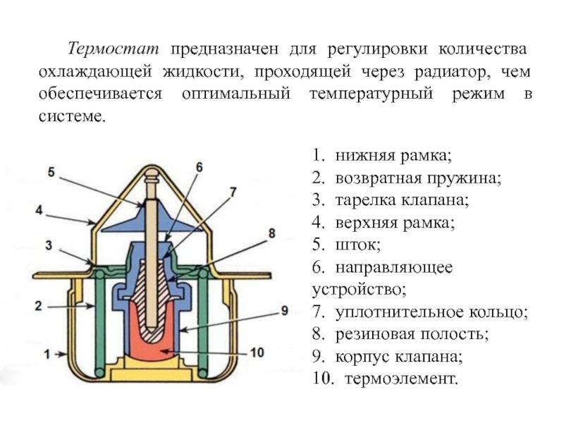 Терморегуляторы своими руками - инструкция и схема подключения