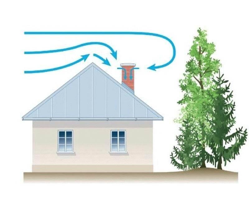 Как увеличить тягу в дымоходе своими руками