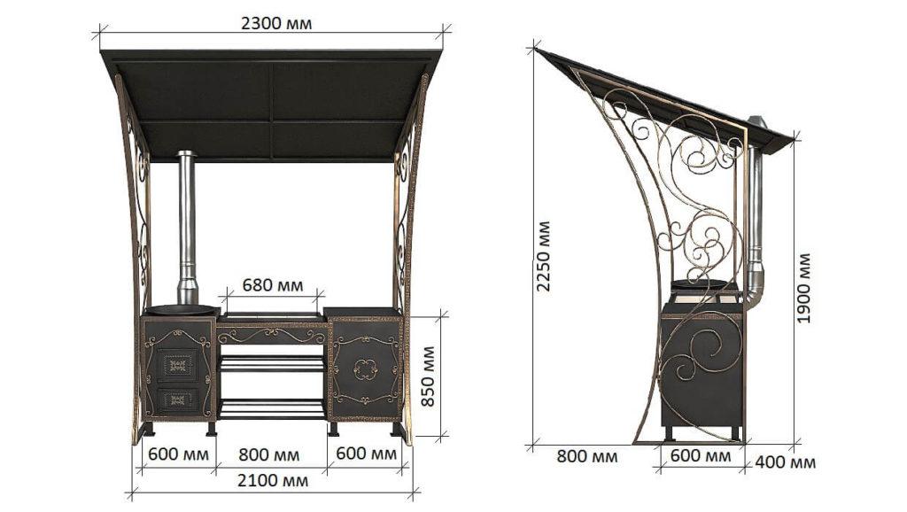 Мангалы с крышей из металла: фото и чертежи с размерами
