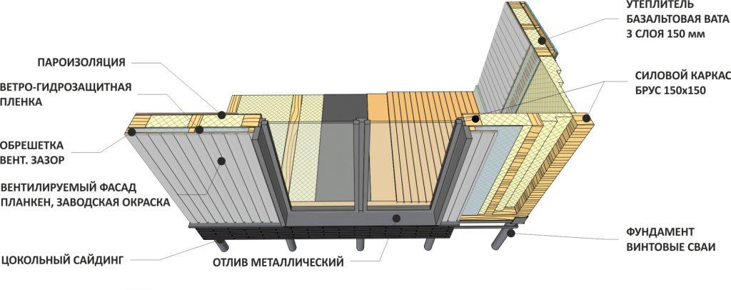 Как организовать утепленный контейнер для жилья