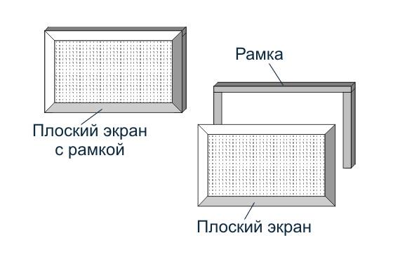Выбор экрана для батарей или изготовление своими руками