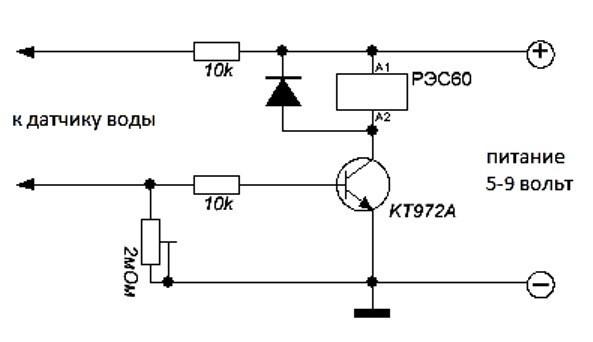 Гидролок (gidrolock)- система от протечек воды!