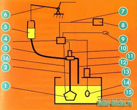 Терморегулятор своими руками: принцип работы, схемы устройств, как настроить и проверить, основные неисправности