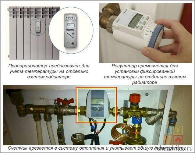 Как считается отопление в квартире без счетчика | всё об отоплении
