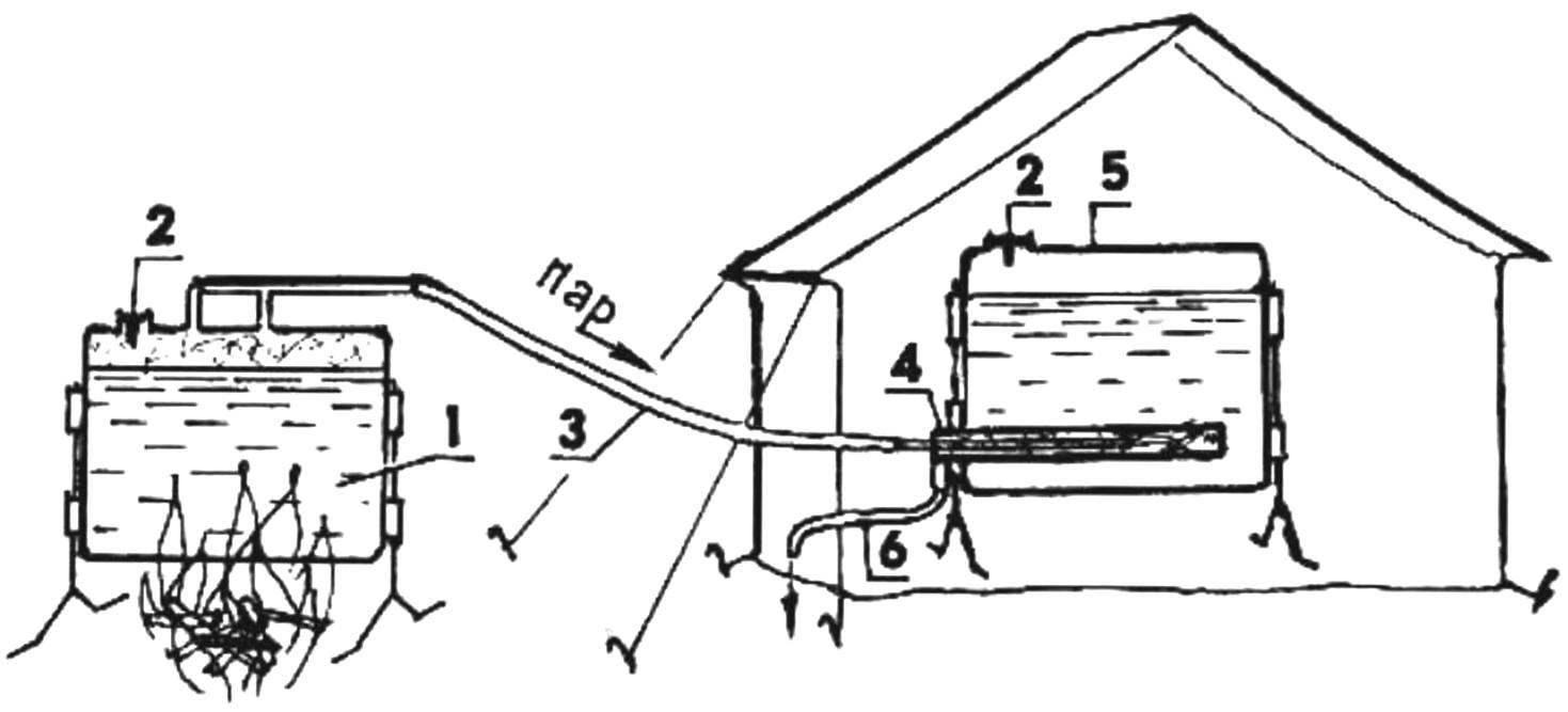Теплообменник для палатки своими руками: чертежи и размеры. как сделать обогреватель из свечи и масляного фильтра для зимней палатки? самодельные газовые конструкции