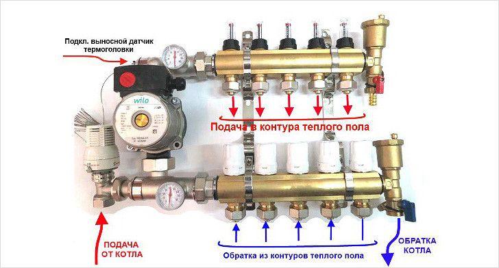Регулировка температуры теплого водяного пола и управление кранами