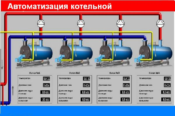 Энергонезависимый газовый котел: принцип работы, преимущества, монтаж